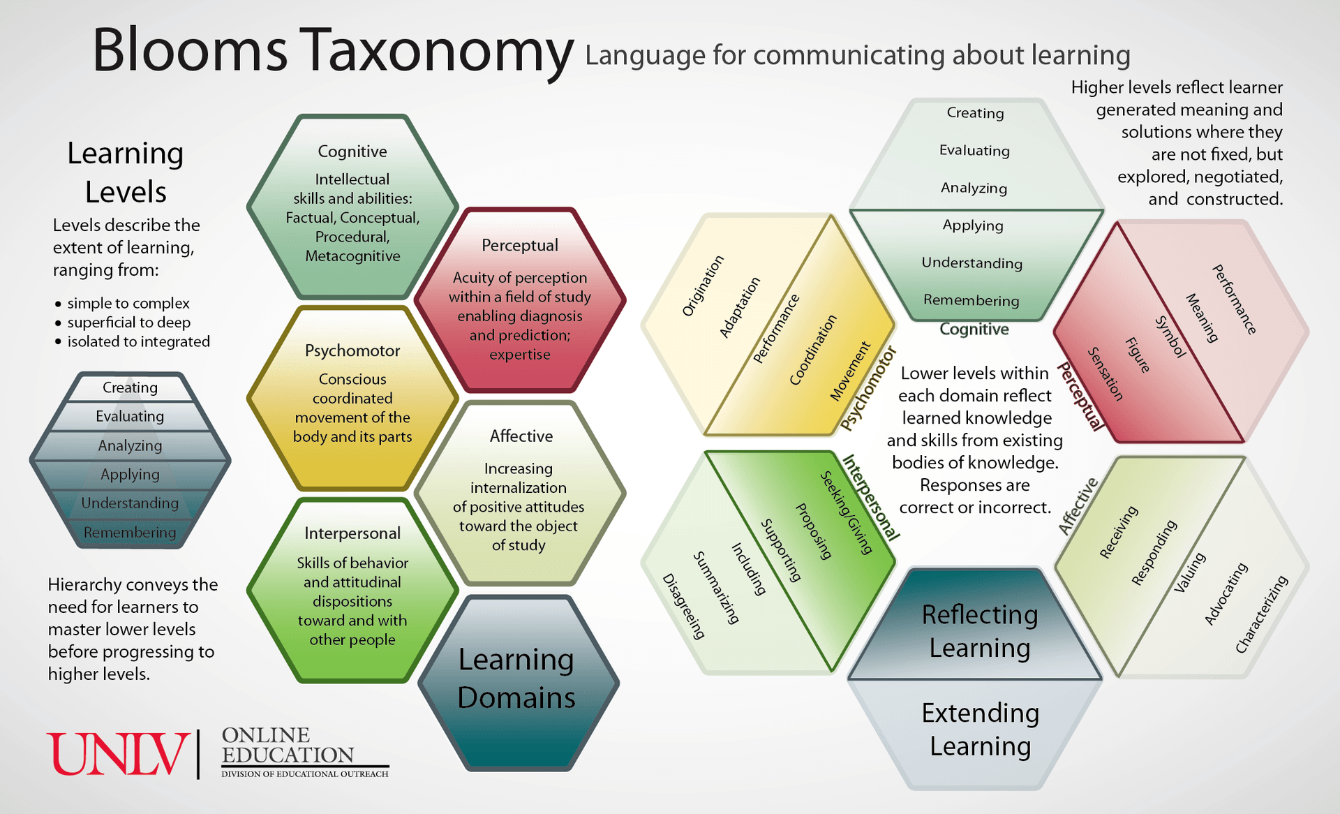 taxonomy of love 1 quote from taxonomy of love: 'if telling someone you love them is a gift, then revoking that love is like cutting the tightrope out from under them th.