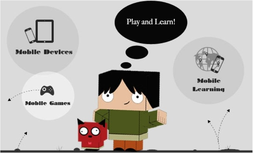 Mobile Game-Based Learning (Image Designed by Thaleia Deniozou)