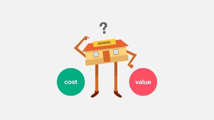 Running your School on Technology: Cost vs Value