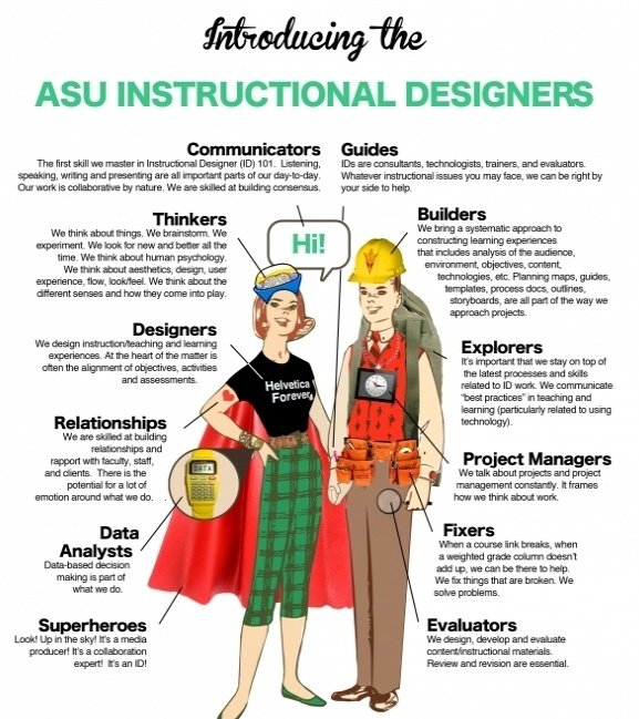 What Does An Instructional Designer Do Infographic Elearning Industry