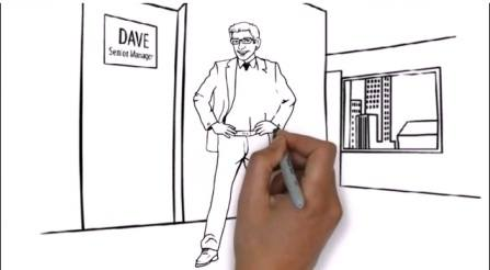 Whiteboard Animations Ιn e-Learning: It's short and sweet!