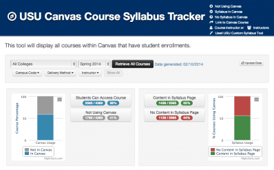 USU Canvas Course Syllabus Tracker