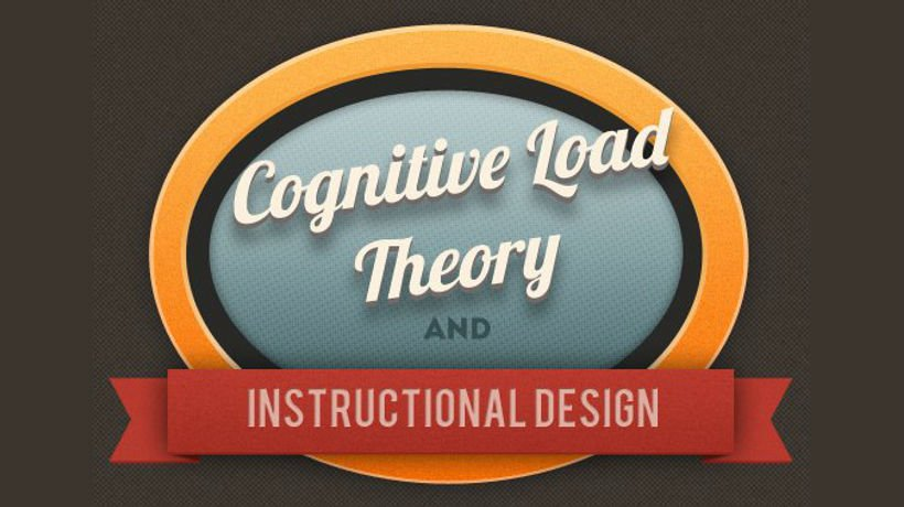 Cognitive Load Theory And Instructional Design Elearning Industry