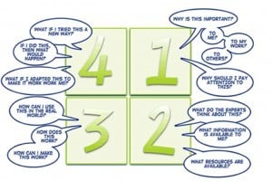 4 Questions That Drive Learning Results