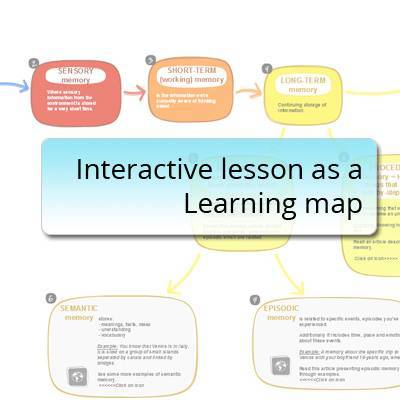 3 Steps To Build Interactive Lessons With Learning Map