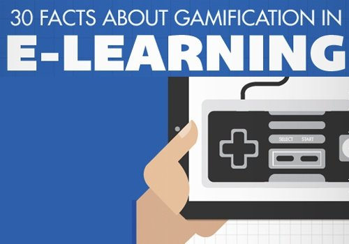 30 Facts About Gamification in eLearning