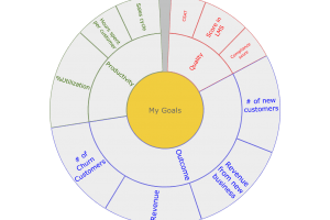 Gamification Is The New Corporate Performance Management