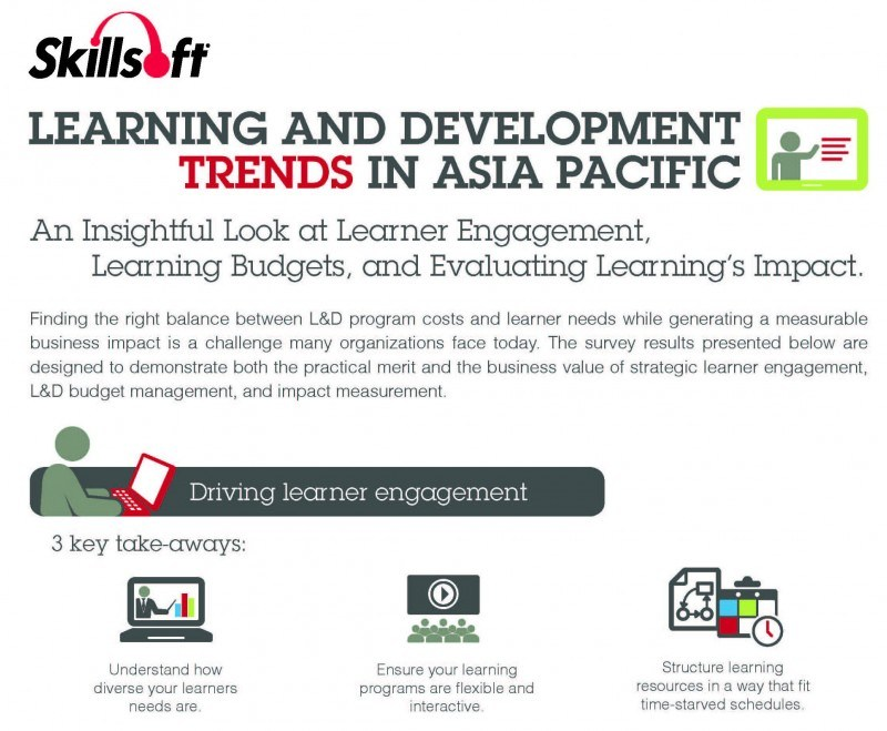 Asia Pacific Learning and Development Trends