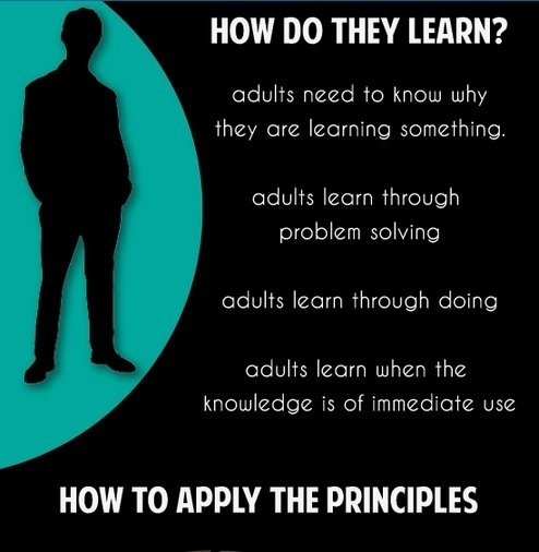 Adult Learners 81
