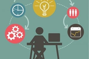 The Benefits of Single Source Authoring To Instructional Designers