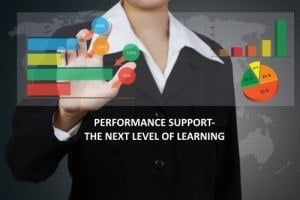 Elearning For Learning, Performance Support For Performance