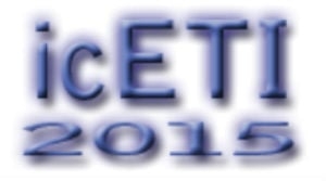 Image for ICETI 2015