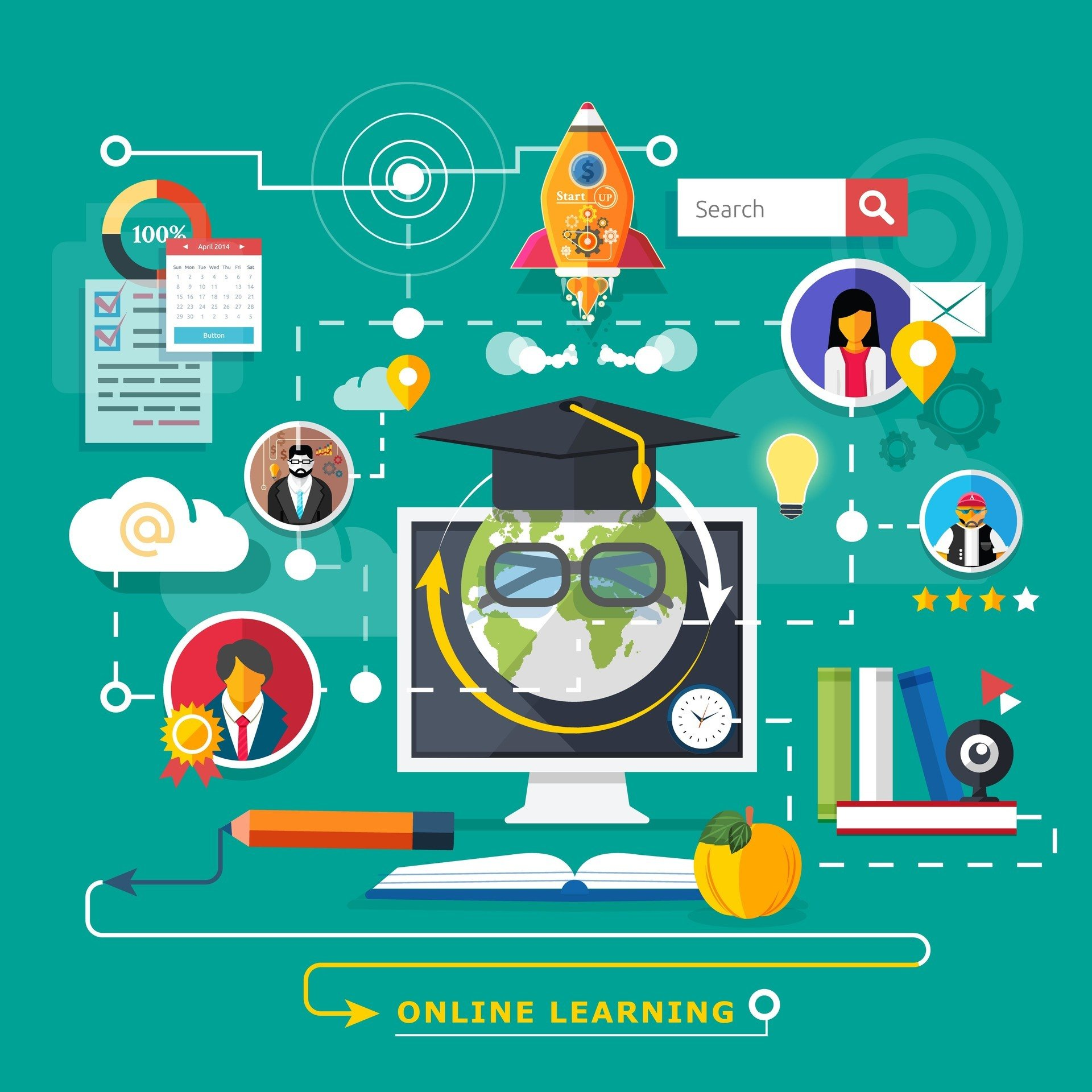 Online Learning Is About Activities Elearning Industry