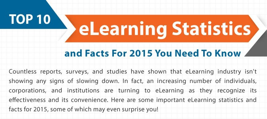 The Top eLearning Statistics and Facts For 2015 You Need To Know