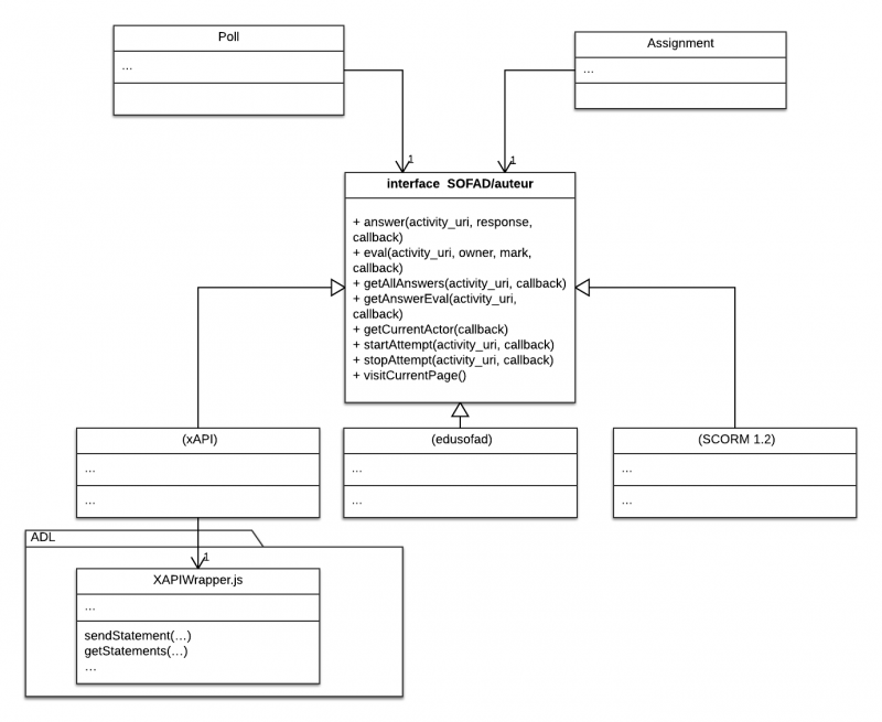 Class_diagram