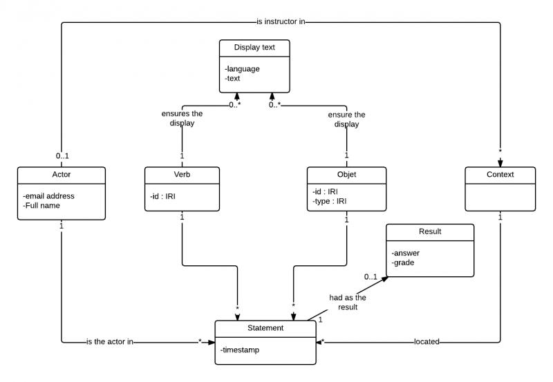Model_domain