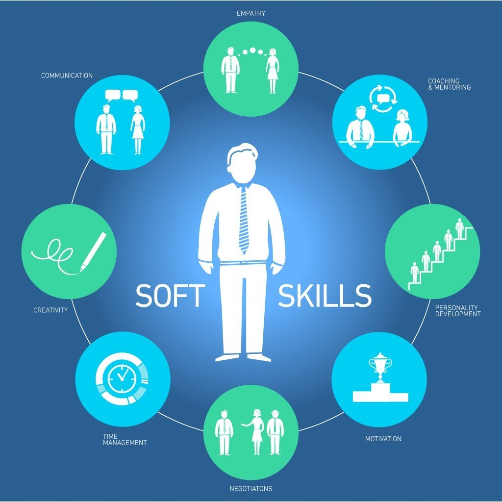 Why Soft Skills Are Key To EVERYONE's Employability And Career Progression
