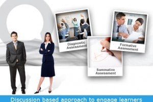 Image for Learner Engagement: How To Create Effective Assessment Strategies