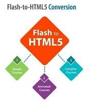 Image for eLearning Webinar: Flash To HTML5, Quickly and Easily