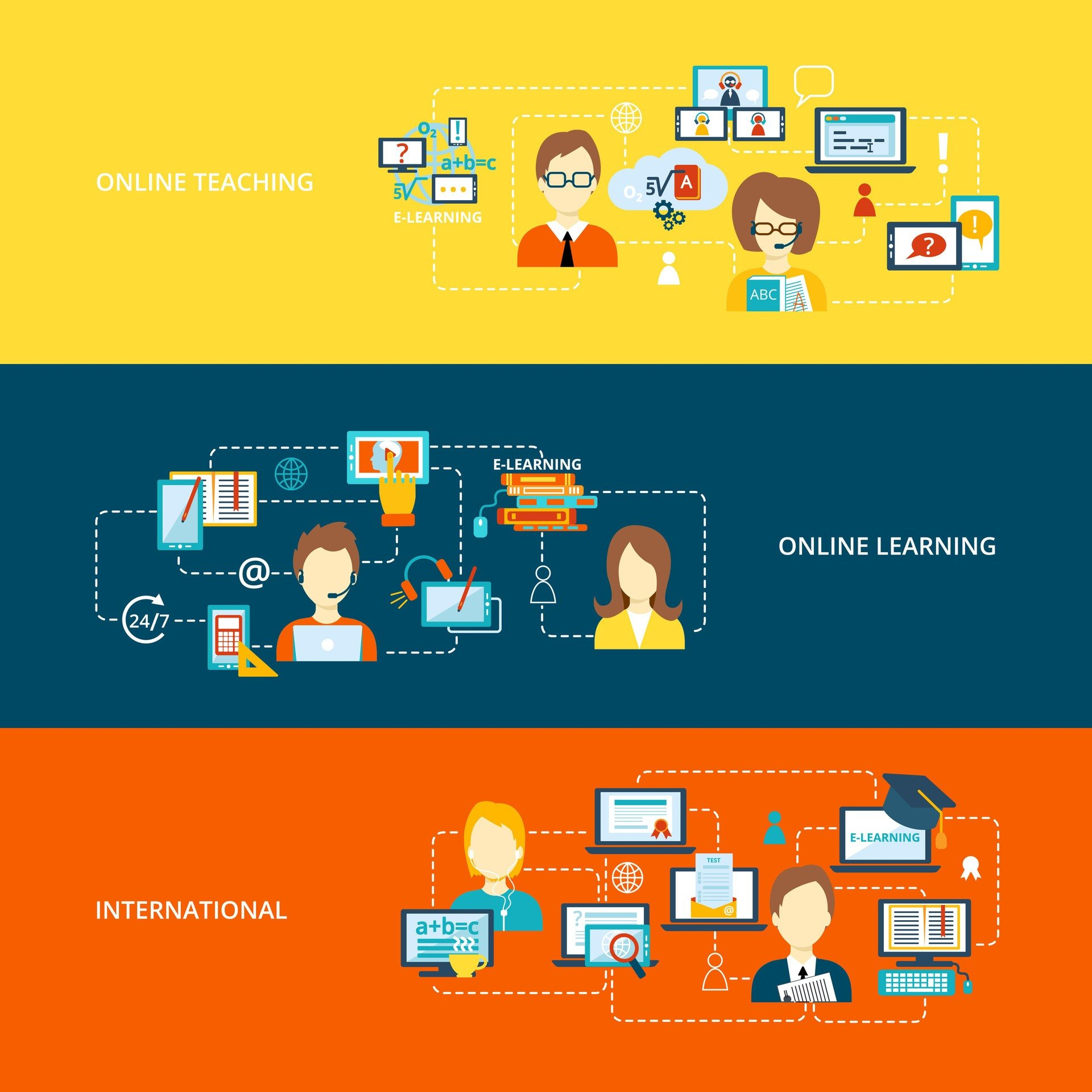 Online Learning And Teaching Teachers Are Critical To Students Success Elearning Industry