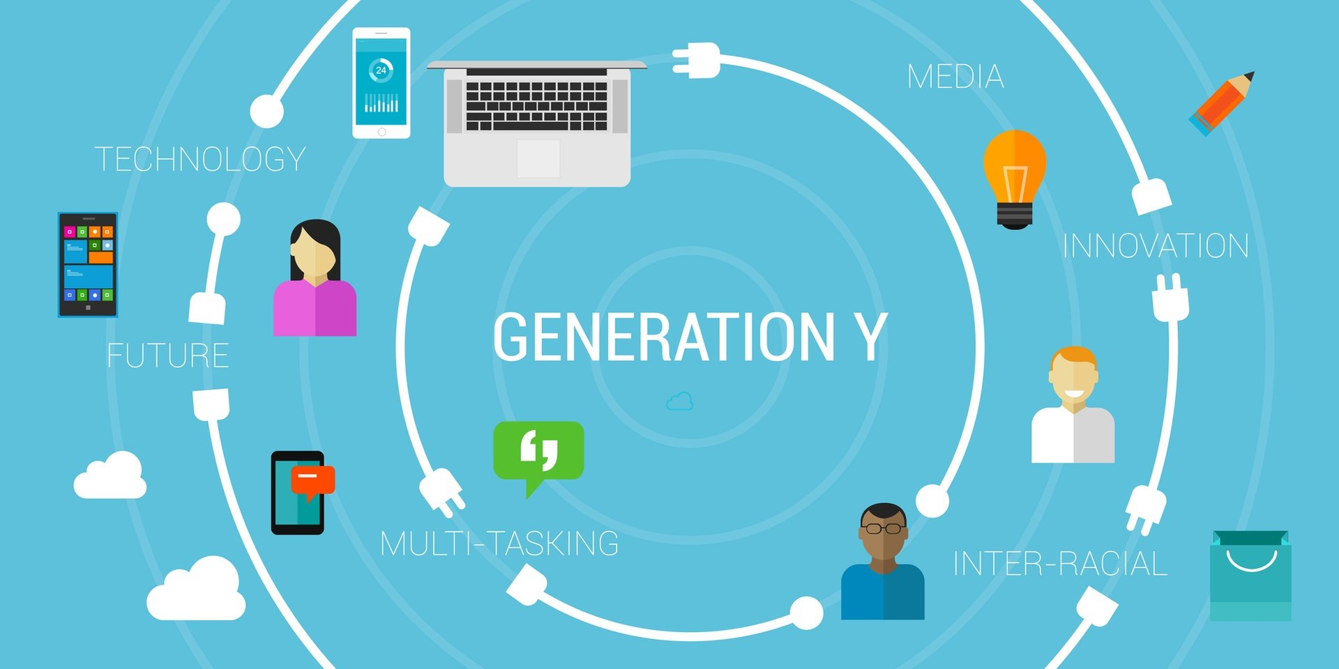 Millennials want eLearning that is innovative, uses multi-media, and has strong storylines and enteratainment value.