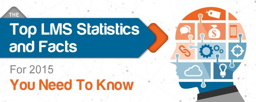 The Top LMS Statistics and Facts For 2015 You Need To Know