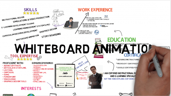 using whiteboard animation for training and elearning elearning