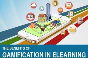 Image for Top 6 Benefits Of Gamification In eLearning