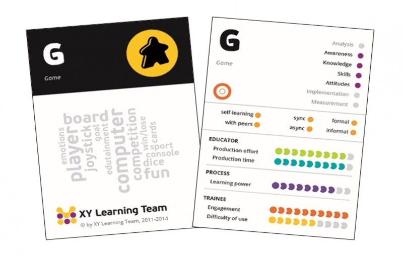 Learning Battle Cards: A New Tool For Instructional Designers: Game