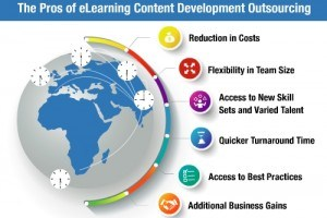 6 Pros Of eLearning Content Development Outsourcing