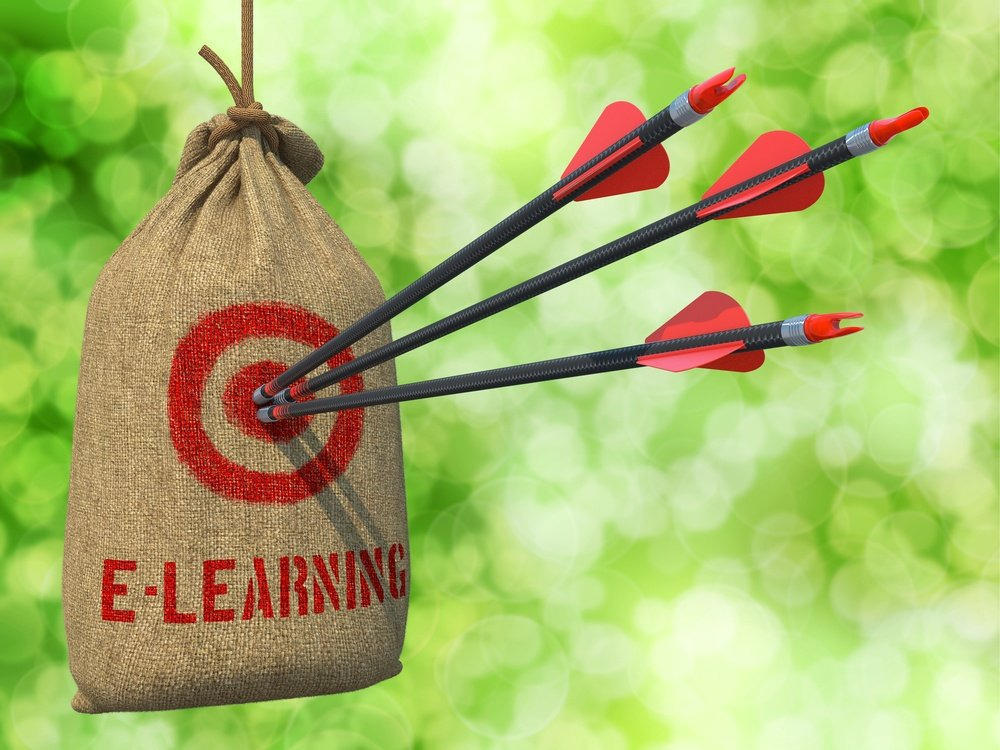 Writing Learning Objectives For Elearning What Elearning