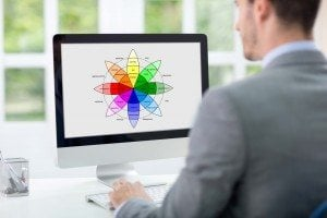 5 eLearning Tips To Use The Plutchik's Wheel Of Emotions