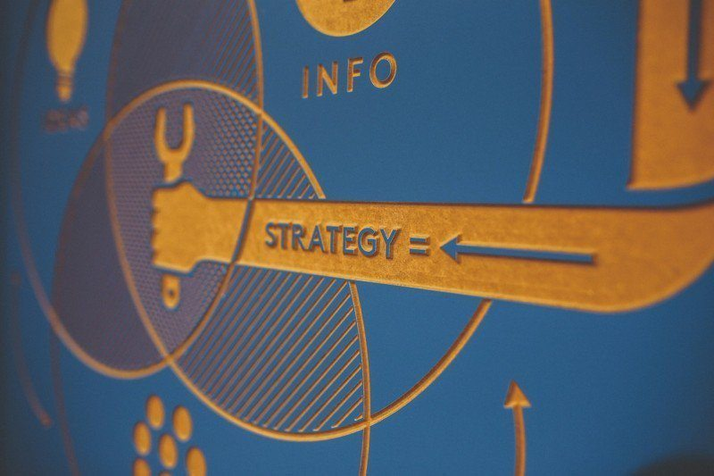 7 Strategic Questions Every eLearning Company Must Have Answers To