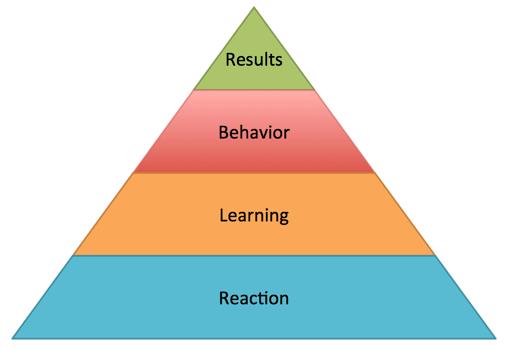 evaluation-model1