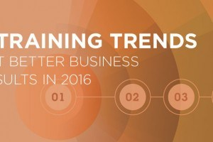 2015 Training Trends That Can Be Applied To eLearning