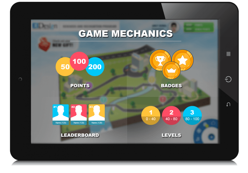 EI Design Gamification for Serious Learning