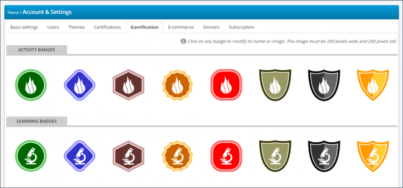 Gamification And The Lms The Case Of Talentlms