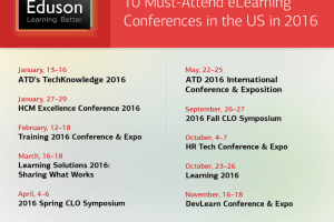 Image for 10 Must-Attend eLearning Conferences In The US In 2016