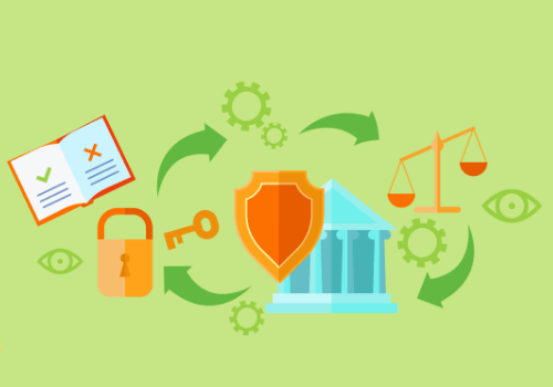 Explore, Fail, Practice: eLearning Games In Compliance Training