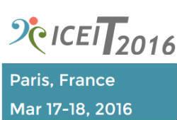 ICEIT 2016