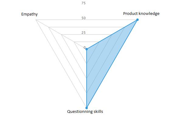 Training Simulation