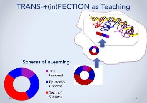 Transfection_Diagram_Carrie_Bailey