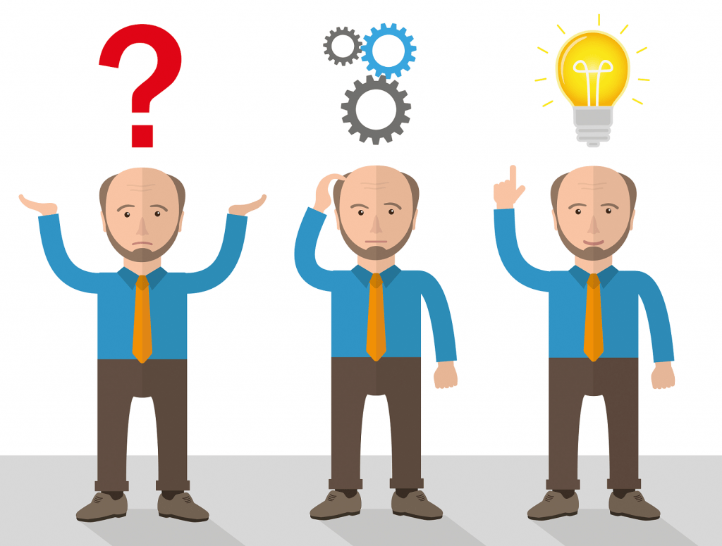 eLearning Design: Ask The Right Questions