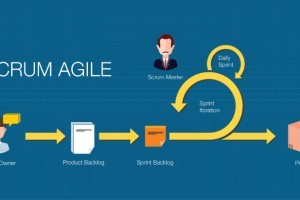 Image for AGILE eLearning Course Design: A Step-By-Step Guide For eLearning Professionals