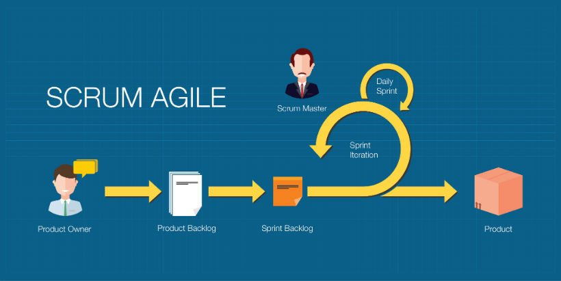 AGILE eLearning Course Design A Step By Step Guide For