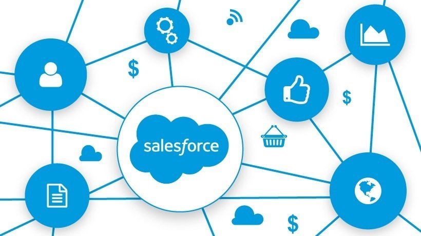 Salesforce Integration: 5 Reasons Why Your Learning Management ...