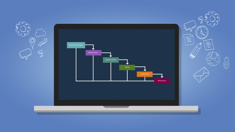 Using the waterfall model in instructional design a guide for When to use waterfall model