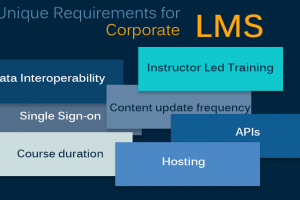 Corporate Learning Management Systems: 7 Unique Requirements