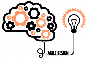 MSU Denver Agile Instructional Design Network (AIDNet) Part II