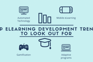 Image for 4 Top eLearning Development Trends To Look Out For